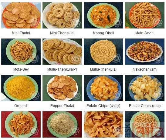 Adyar ananda bhavan sweets price list in bangalore dating 5