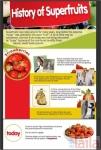 புகைப்படங்கள் சபர் ஹைபர்மார்கெட் பன்னெரகட்டா ரோட் Bangalore